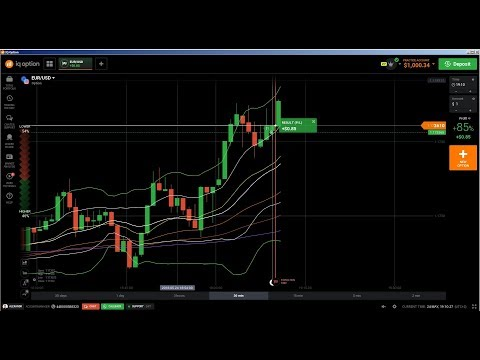 📊 Candlestick Chart Analysis: guide to technical analysis & candlesticks, candlestick movement