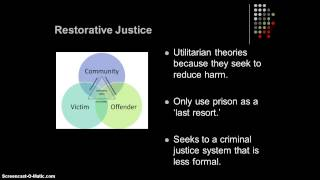 Correctional Theory and Evidence-Based Practices