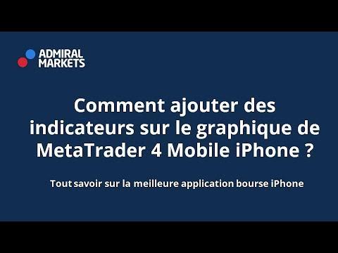 POINT MT4 GRATUITEMENT POUR TÉLÉCHARGER PIVOT INDICATEUR