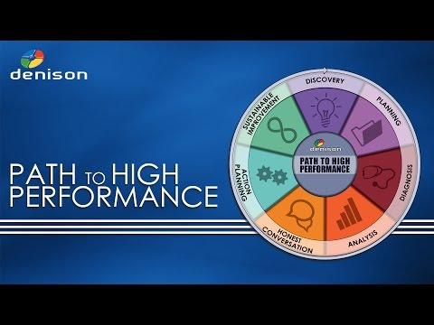 Denison Consulting - Path to High Performance