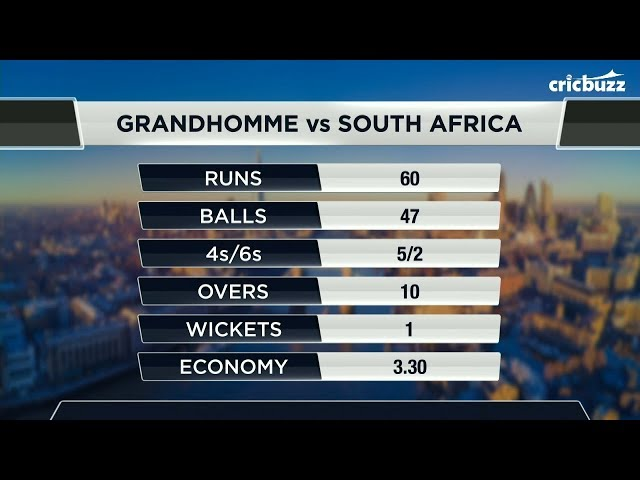 Colin de Grandhomme's innings proved to be the difference in the game - Joy Bhattacharjya