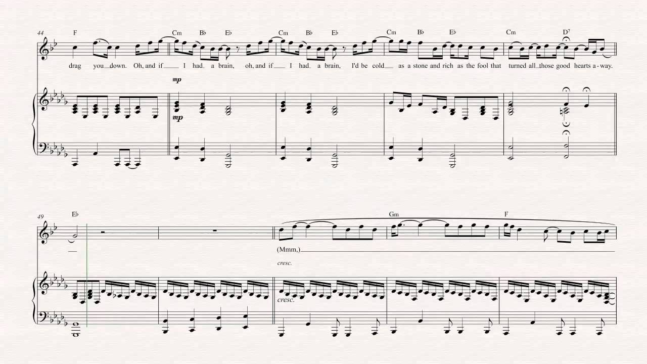 Alto sax people help the people birdy sheet music chords alto sax people help the people birdy sheet music chords vocals hexwebz Choice Image