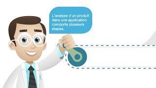Solvay - Sustainable Portfolio Management (SPM)