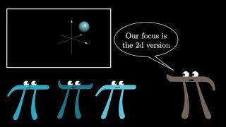 Uzaklaşım (Divergence) ve Curl, Maxwell Denklemlerinin Dili