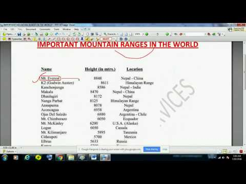 IMPORTANT MOUNTAIN RANGES IN THE WORLD