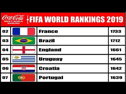 FIFA World Rankings | Top 50 Teams On Fifa Ranking (December 2019)
