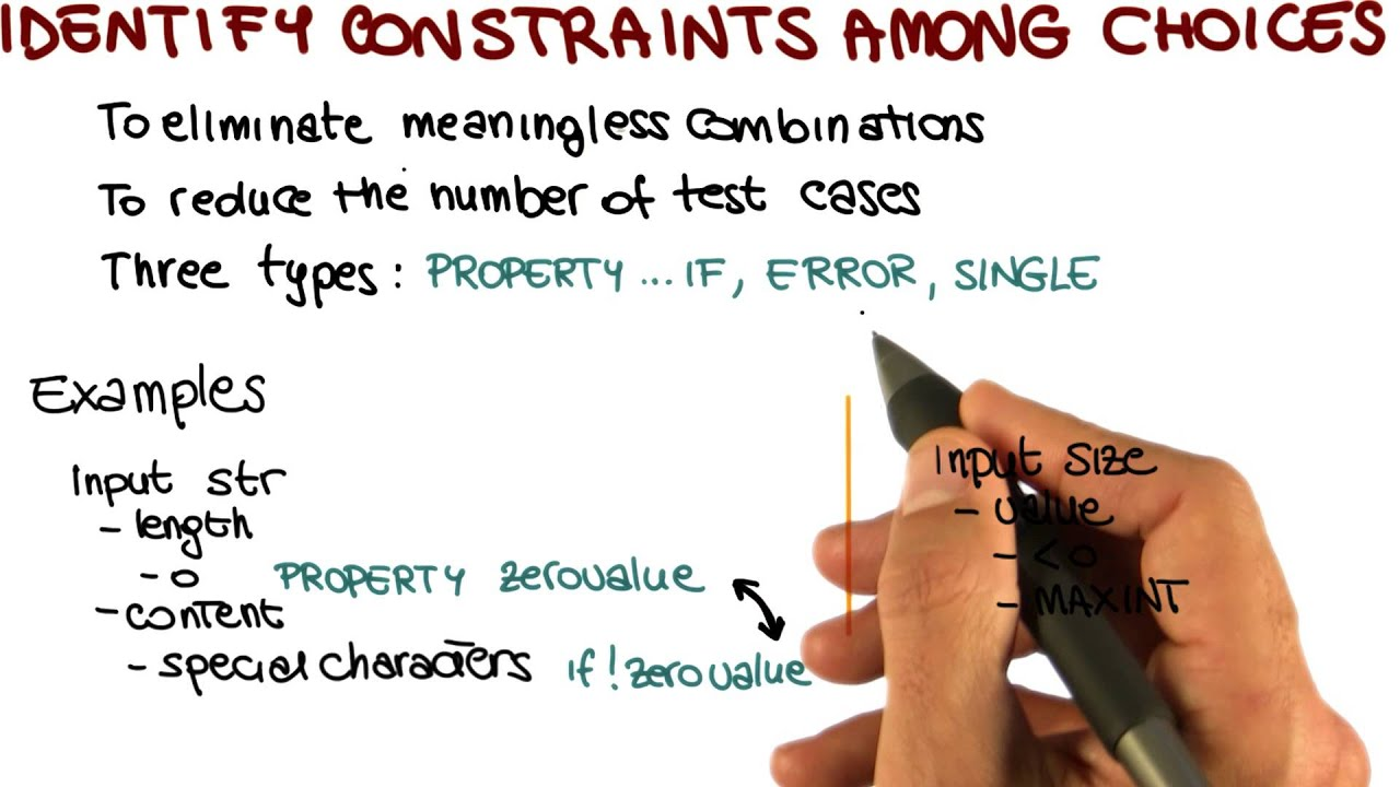 identify constraints among choices georgia tech software development process