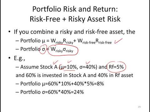 AdvFinMod Topic 3   Section 5 Portfolio Volatility of Risky and Risk Free Asset