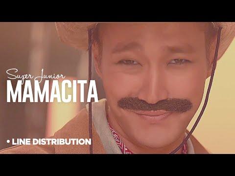 SUPER JUNIOR - Mamacita : Line Distribution (Color coded)
