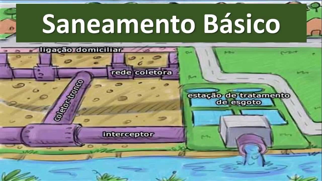 Luanda. Governo admite que saneamento básico trava ...