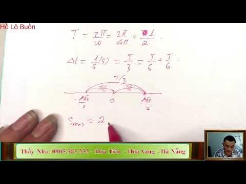 Vật Lý 12  Bài 14