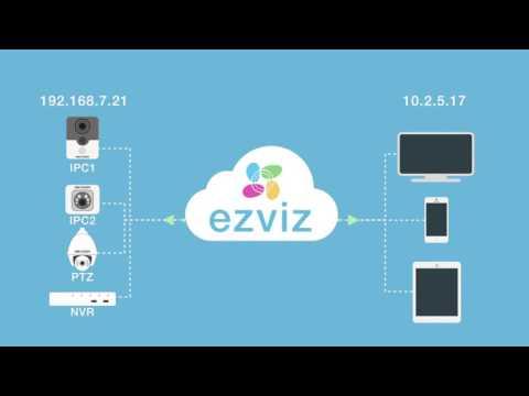 Hikvision EZVIZ Cloud  -  SmartCo Việt Nam