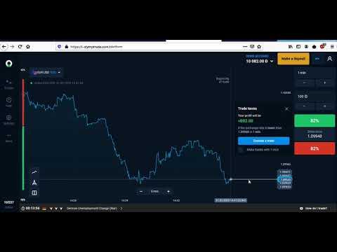 profit-trading-binary,-olymtrade-dan-option-judi-?