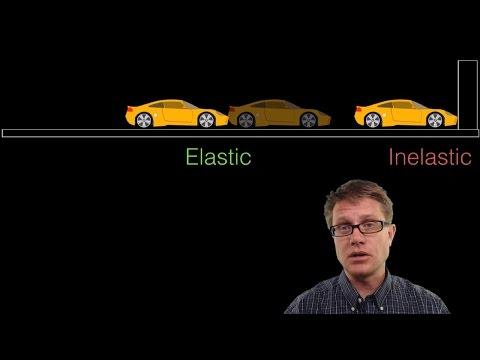 Elastic And Inelastic Collisions Youtube
