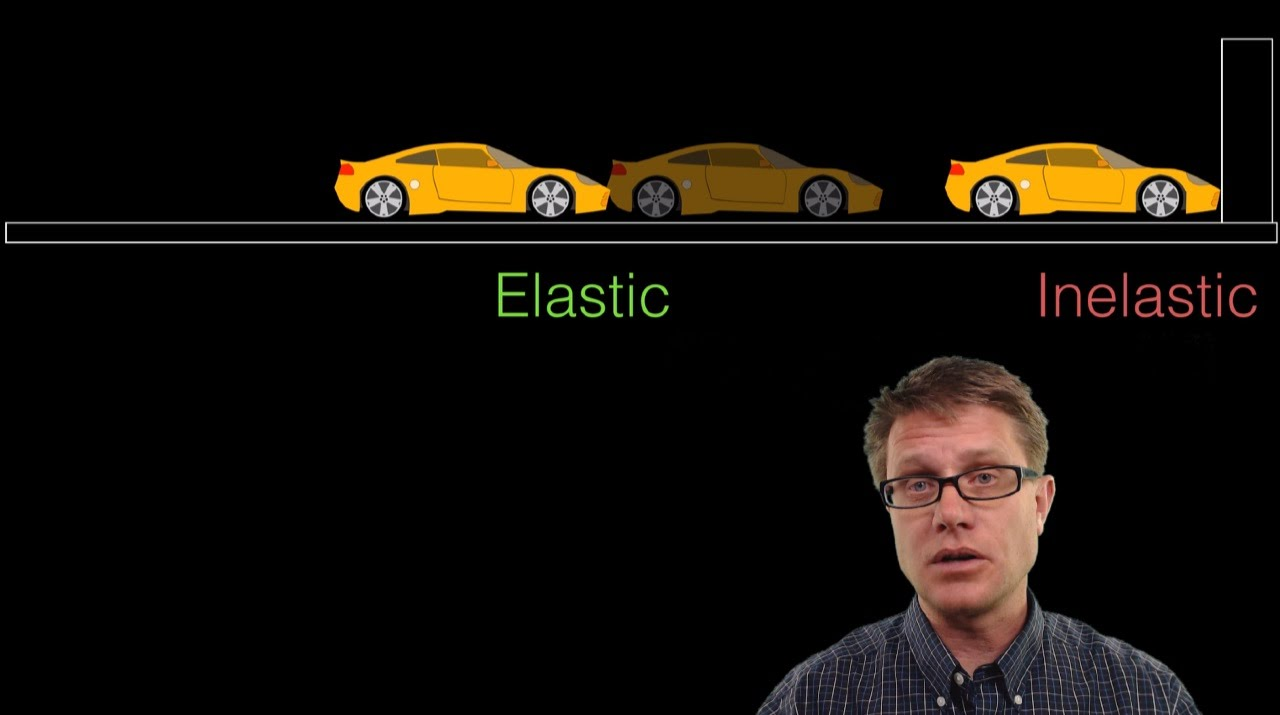 Elastic And Inelastic Collisions Youtube