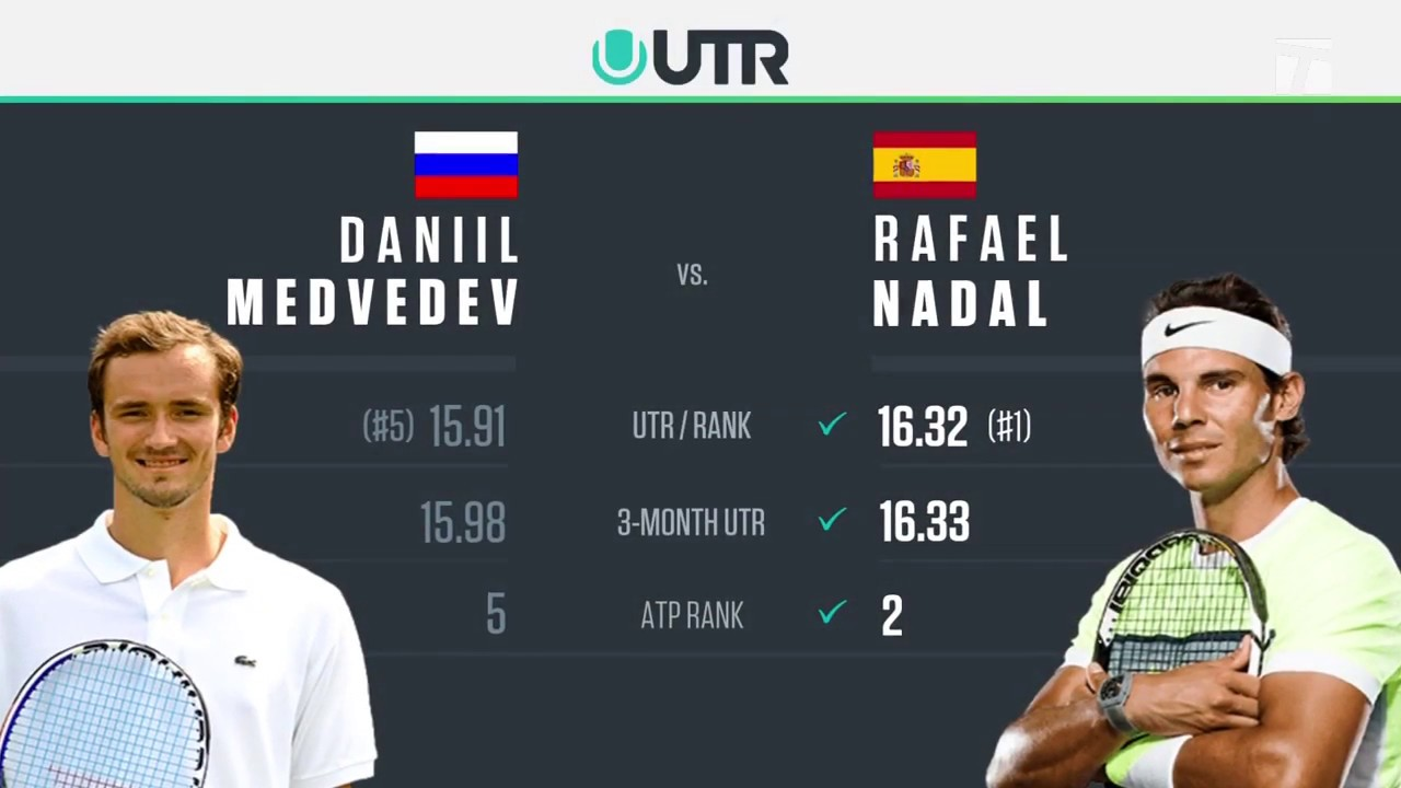 Tennis Channel Live: Rafael Nadal vs. Daniil Medvedev 2019 US Open Final  Preview - YouTube