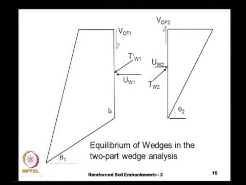tawkaw - Mod-01 Lec-23 Two-Part Wedge Analysis of Reinforced