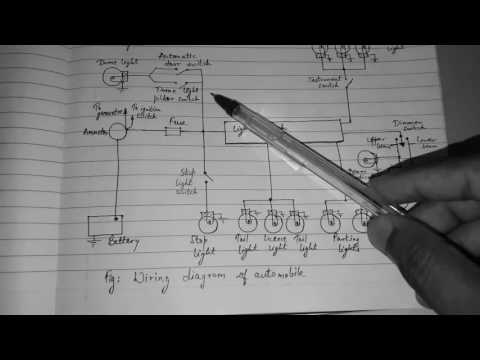 Wiring diagram of automobile