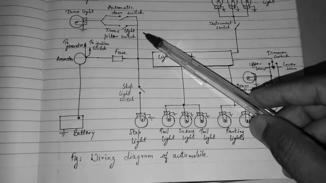 wiring diagram of automobile wiring diagram of automobile
