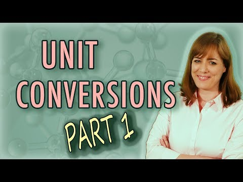 Chemistry: Introduction To Unit Conversion / Dimensional Analysis | Homework Tutor