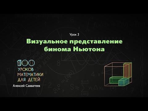 3. Визуальное представление бинома Ньютона. 100 уроков математики