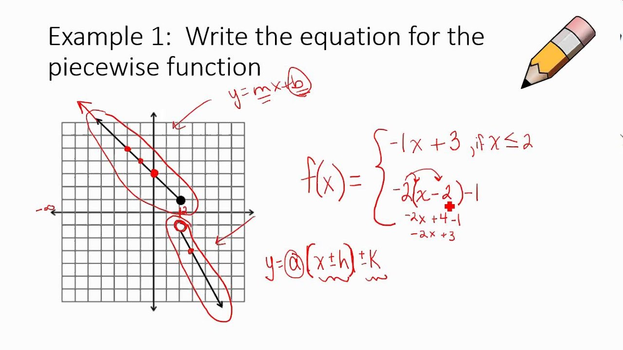 How to write piecewise functions