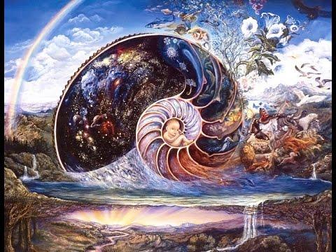 Что входит в понятие Природа?