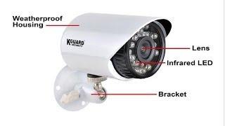 KGUARD Cameras: Official System Review