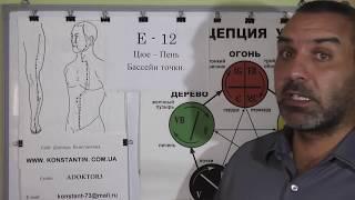 Помощь точками акупунктуры при Болях в Спине.