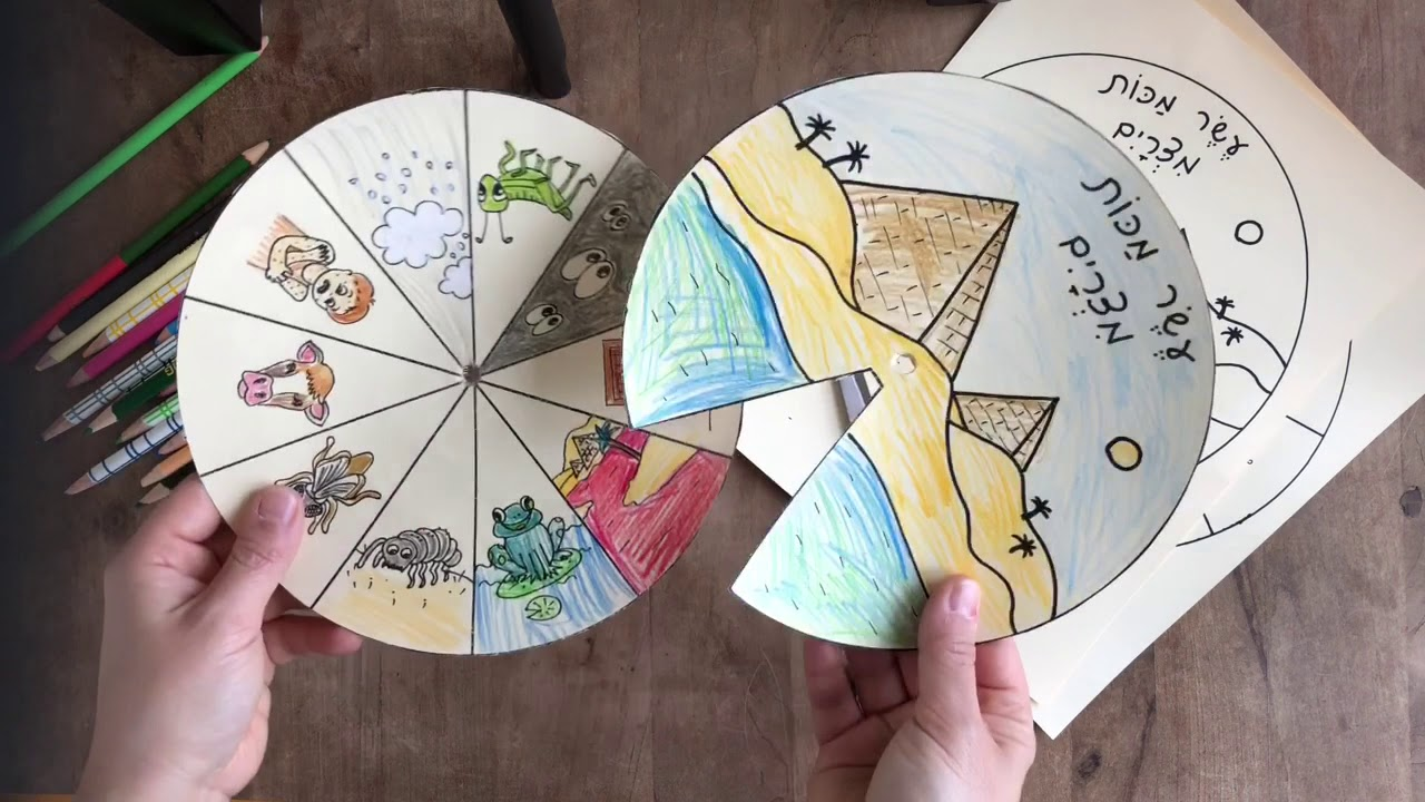 Ten Plagues Spinning Wheel For Your Passover Seder Youtube