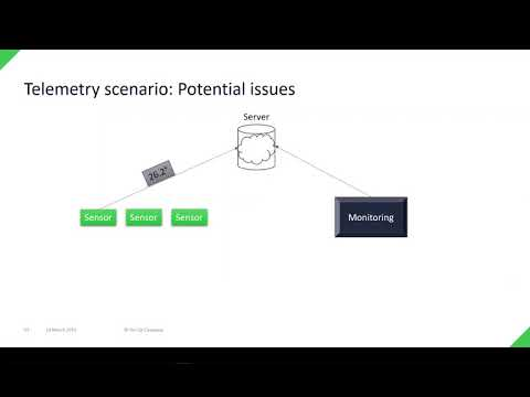 MQTT v5: How the new protocol version helps your project succeed with Qt MQTT {On-demand webinar}