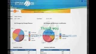 Deploying ITSM Web/BIRT reports on Mid Tier
