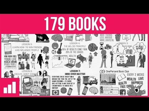 7 Unconventional Lessons From 179 Books (NOT Taught At SCHOOL)
