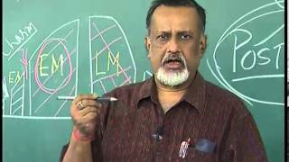 Mod-01 Lec-16 Strategic Marketing-Lecture16