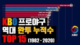[프로야구][KBO] 투수 개인 통산 최다 완투 역대 …
