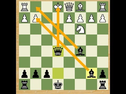 Chess for Dummies - Alekhine Defense - Dramatic win!