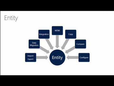 Microsoft Dynamics AX: Data Import_Export Framework