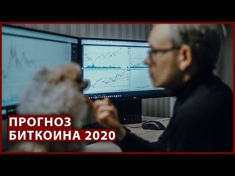 Ожидаем падение BTC в январе 2020. Прогноз курса криптовалют Ethereum и Bitcoin 2020