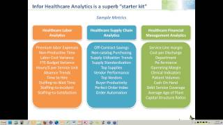 Integrating Lawson Business Intelligence for Enhanced Healthcare Reporting