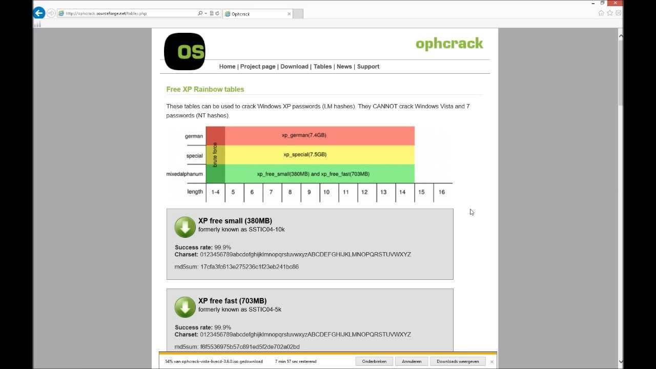 free download ophcrack windows password cracker