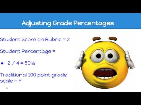 The Four Point Grading Scale