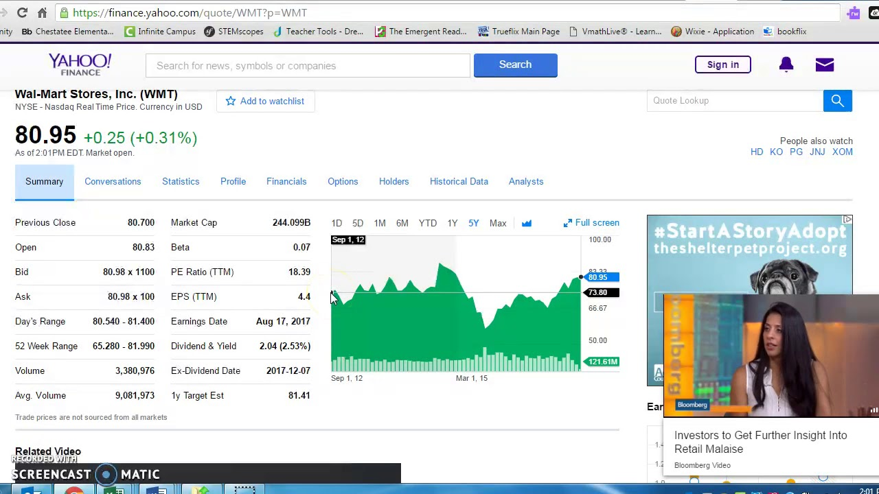 Yahoo Finance Stock Quotes Using Yahoo Finance To Find Stock Prices Then & Now  Youtube