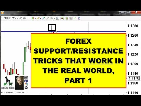 Forex support and resistance youtube
