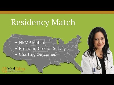 General Surgery Residency Match: BEAT more than 1900
