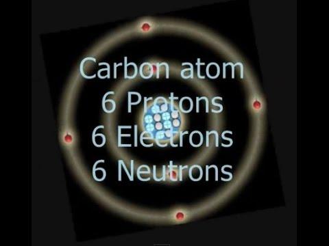666 carbon melanin