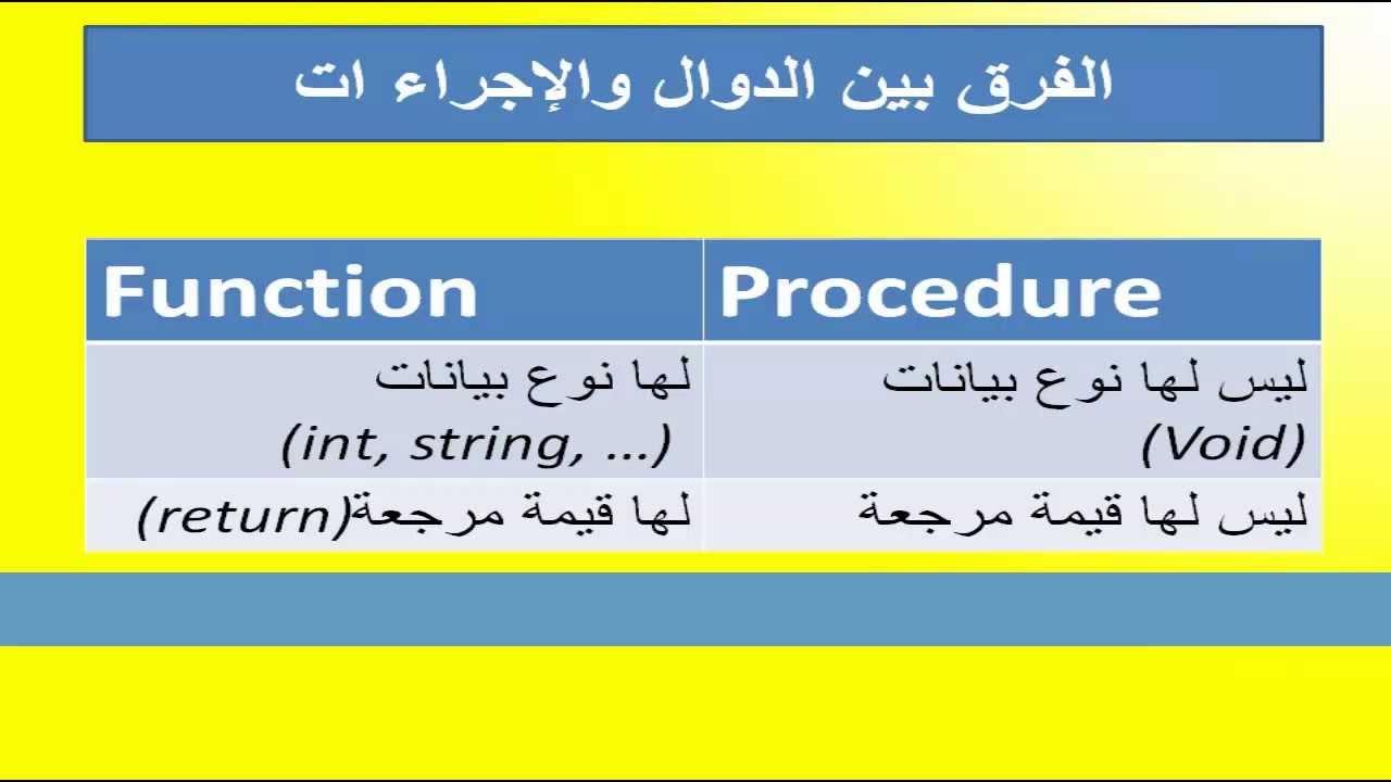 13. الدوال والإجراءات Functions and Procedures