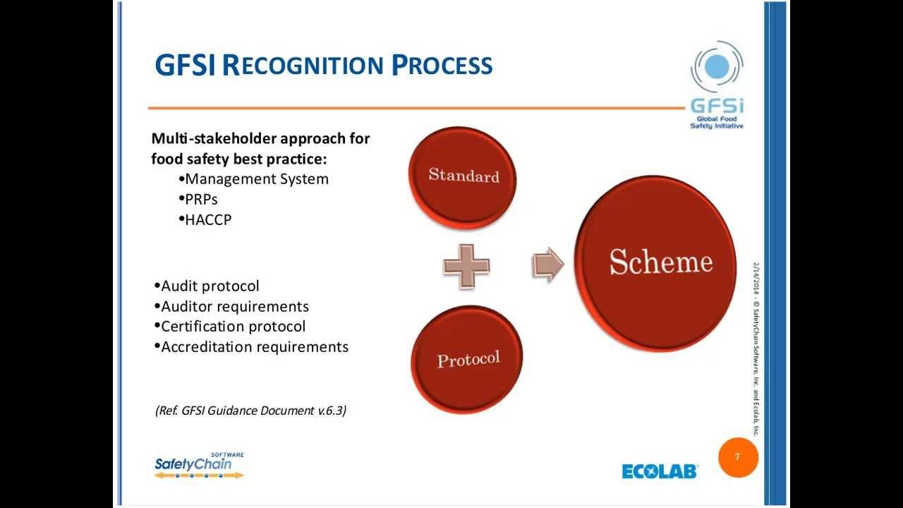 SafetyChain Webinar - GFSI Approved Vendor/Supplier Programs: Best  Practices