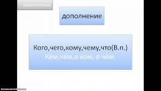Как выполнить синтаксический разбор предложения.