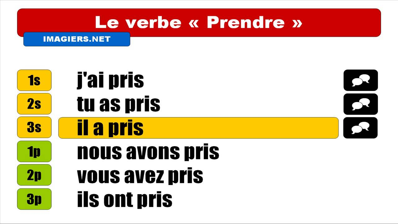Conjugaison Francaise Prendre Indicatif Passe Compose Youtube