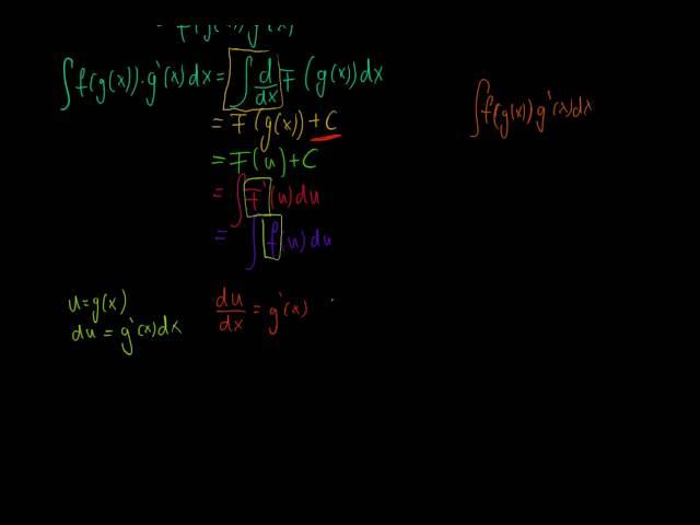 A határozatlan integrál és a helyettesítési szabály 2